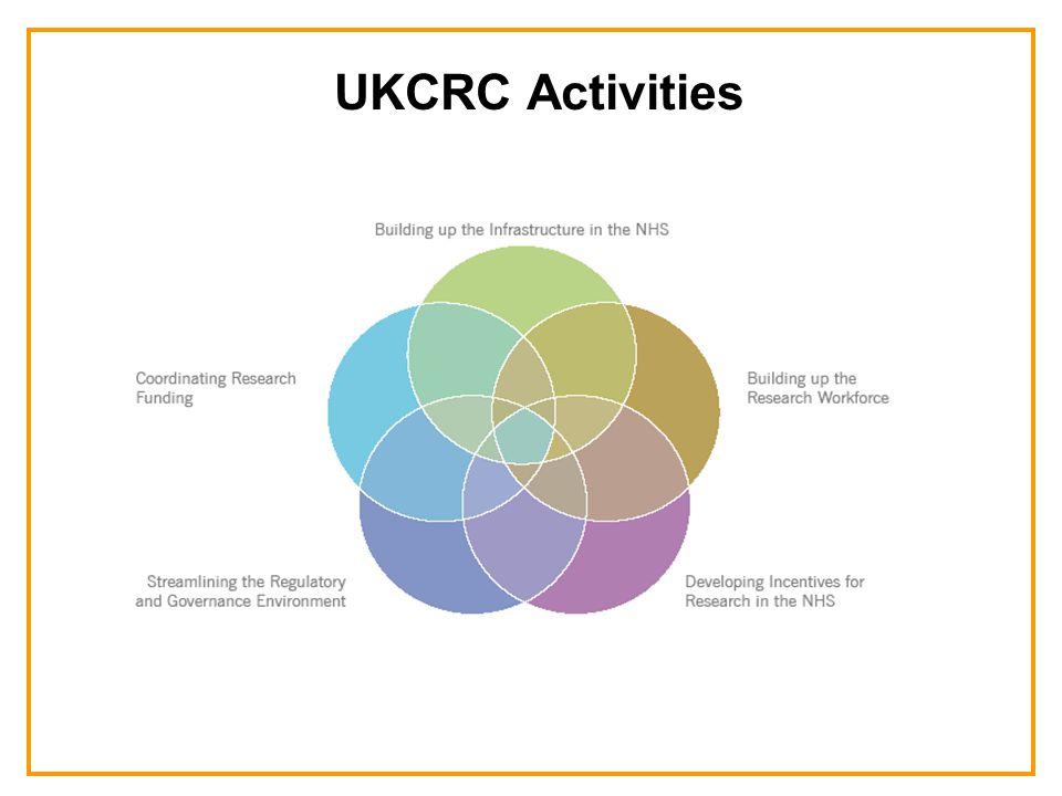 UKCRC Activities