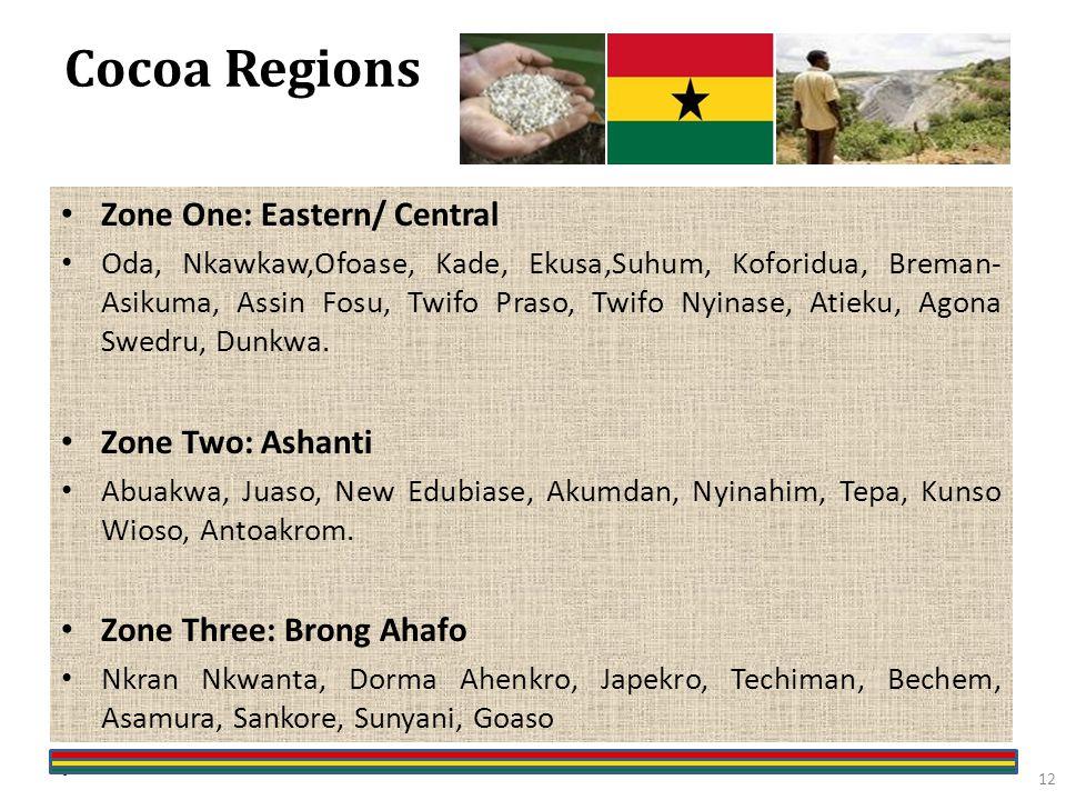 Cocoa Regions Zone One: Eastern/ Central Oda, Nkawkaw,Ofoase, Kade, Ekusa,Suhum, Koforidua, Breman- Asikuma, Assin Fosu, Twifo Praso, Twifo Nyinase, Atieku, Agona Swedru, Dunkwa.