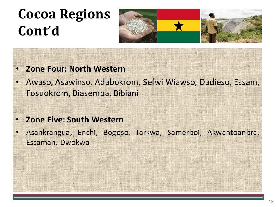 Cocoa Regions Cont'd Zone Four: North Western Awaso, Asawinso, Adabokrom, Sefwi Wiawso, Dadieso, Essam, Fosuokrom, Diasempa, Bibiani Zone Five: South Western Asankrangua, Enchi, Bogoso, Tarkwa, Samerboi, Akwantoanbra, Essaman, Dwokwa 13