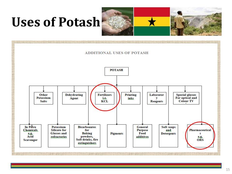 Uses of Potash 15