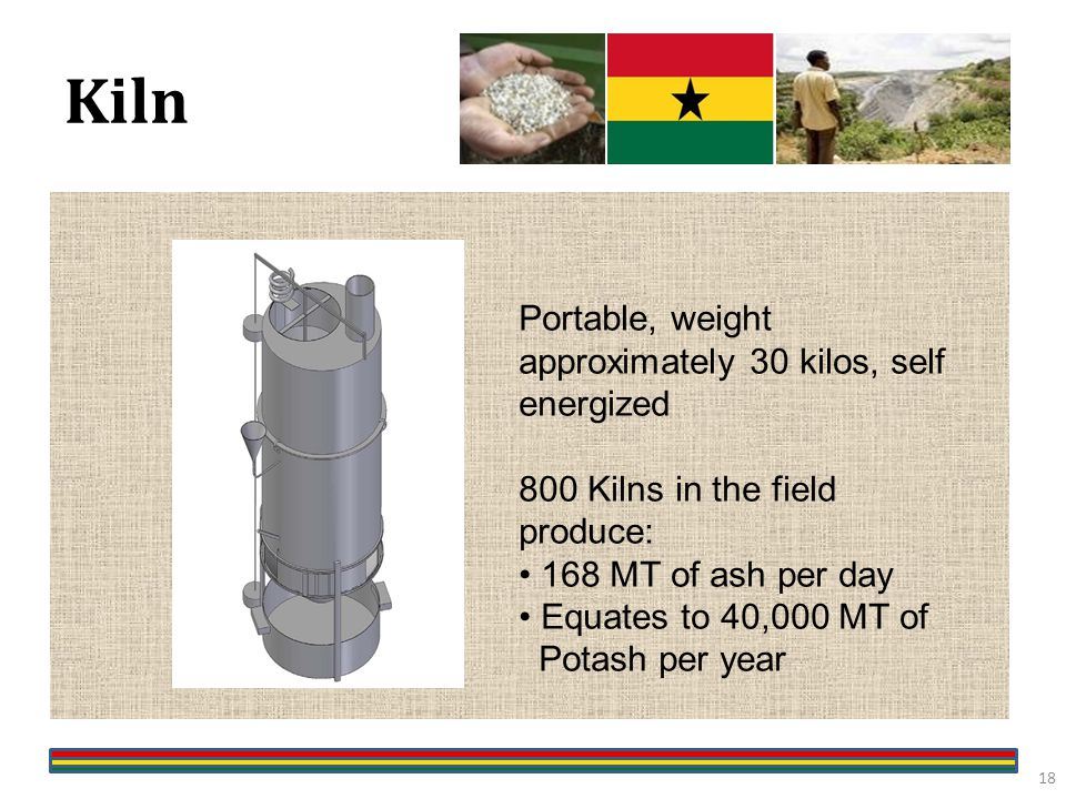 Kiln 18 Portable, weight approximately 30 kilos, self energized 800 Kilns in the field produce: 168 MT of ash per day Equates to 40,000 MT of Potash per year