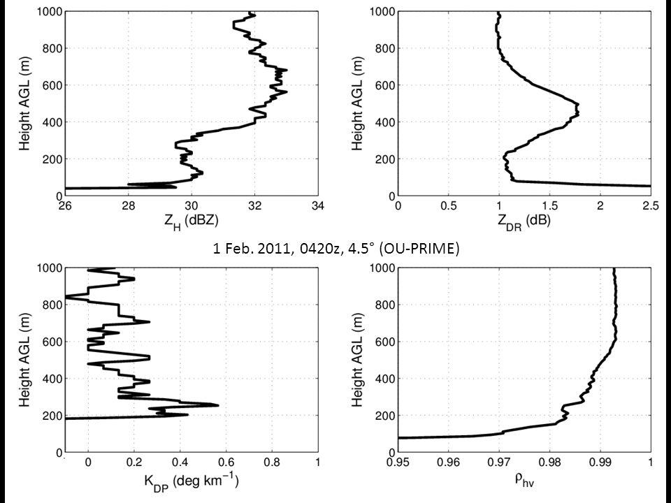 1 Feb. 2011, 0420z, 4.5° (OU-PRIME)