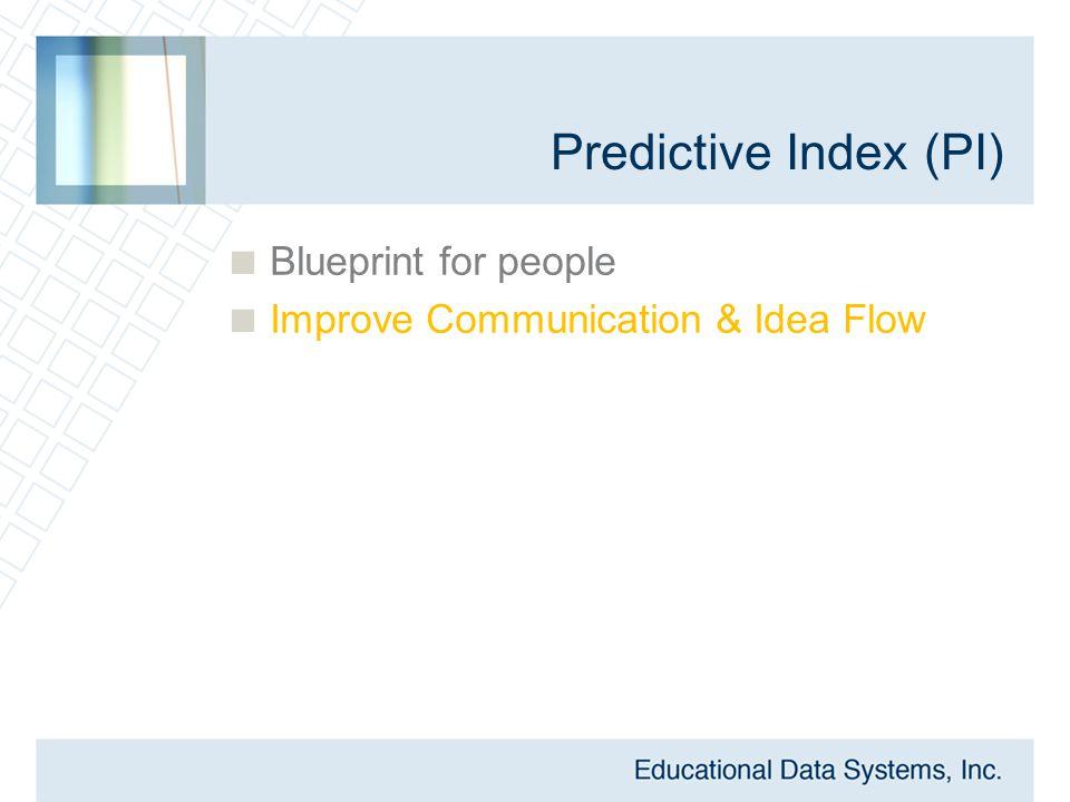 Predictive Index (PI)  Blueprint for people  Improve Communication & Idea Flow
