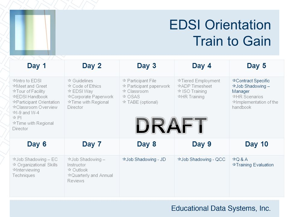 EDSI Orientation Train to Gain Day 1Day 2Day 3Day 4Day 5  Intro to EDSI  Meet and Greet  Tour of Facility  EDSI Handbook  Participant Orientation  Classroom Overview  I-9 and W-4  PI  Time with Regional Director  Guidelines  Code of Ethics  EDSI Way  Corporate Paperwork  Time with Regional Director  Participant File  Participant paperwork  Classroom  OSAS  TABE (optional)  Tiered Employment  ADP Timesheet  ISO Training  HR Training  Contract Specific  Job Shadowing – Manager  HR Scenarios  Implementation of the handbook Day 6Day 7Day 8Day 9Day 10  Job Shadowing – EC  Organizational Skills  Interviewing Techniques  Job Shadowing – Instructor  Outlook  Quarterly and Annual Reviews  Job Shadowing - JD  Job Shadowing - QCC  Q & A  Training Evaluation
