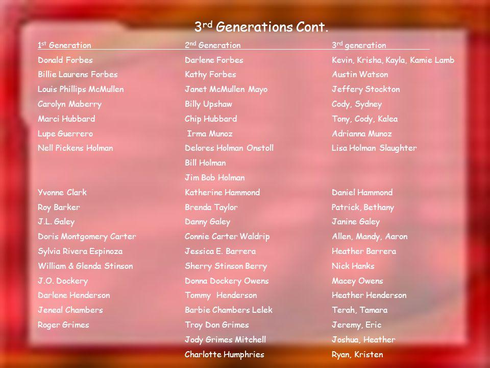 3 rd Generations Cont. 1 st Generation2 nd Generation3 rd generation Donald ForbesDarlene ForbesKevin, Krisha, Kayla, Kamie Lamb Billie Laurens Forbes