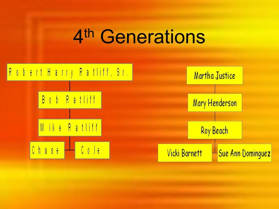 4 th Generations