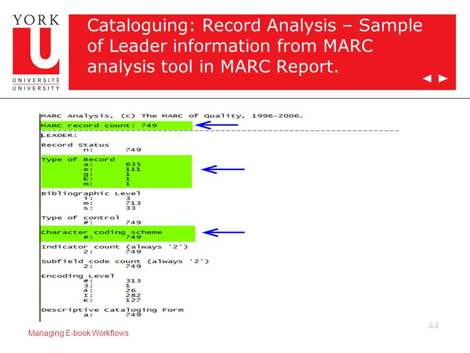 44 Managing E-book Workflows Cataloguing: Record Analysis – Sample of Leader information from MARC analysis tool in MARC Report.