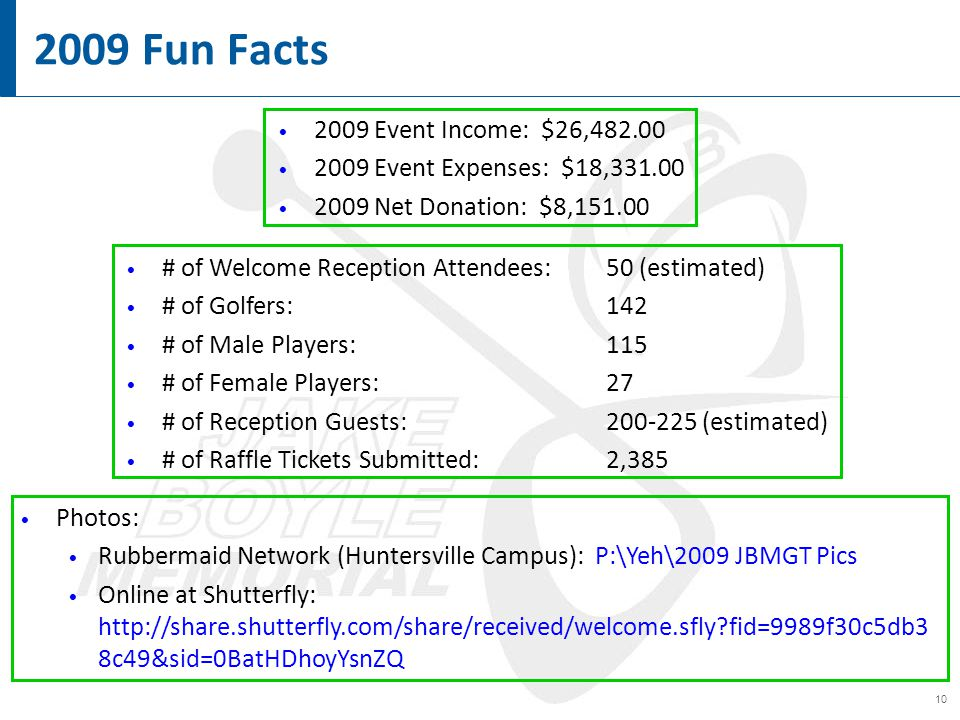 10 2009 Fun Facts 2009 Event Income: $26,482.00 2009 Event Expenses: $18,331.00 2009 Net Donation: $8,151.00 # of Welcome Reception Attendees:50 (estimated) # of Golfers:142 # of Male Players:115 # of Female Players:27 # of Reception Guests:200-225 (estimated) # of Raffle Tickets Submitted:2,385 Photos: Rubbermaid Network (Huntersville Campus): P:\Yeh\2009 JBMGT Pics Online at Shutterfly: http://share.shutterfly.com/share/received/welcome.sfly fid=9989f30c5db3 8c49&sid=0BatHDhoyYsnZQ