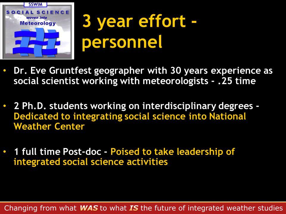 3 year effort - personnel Dr.