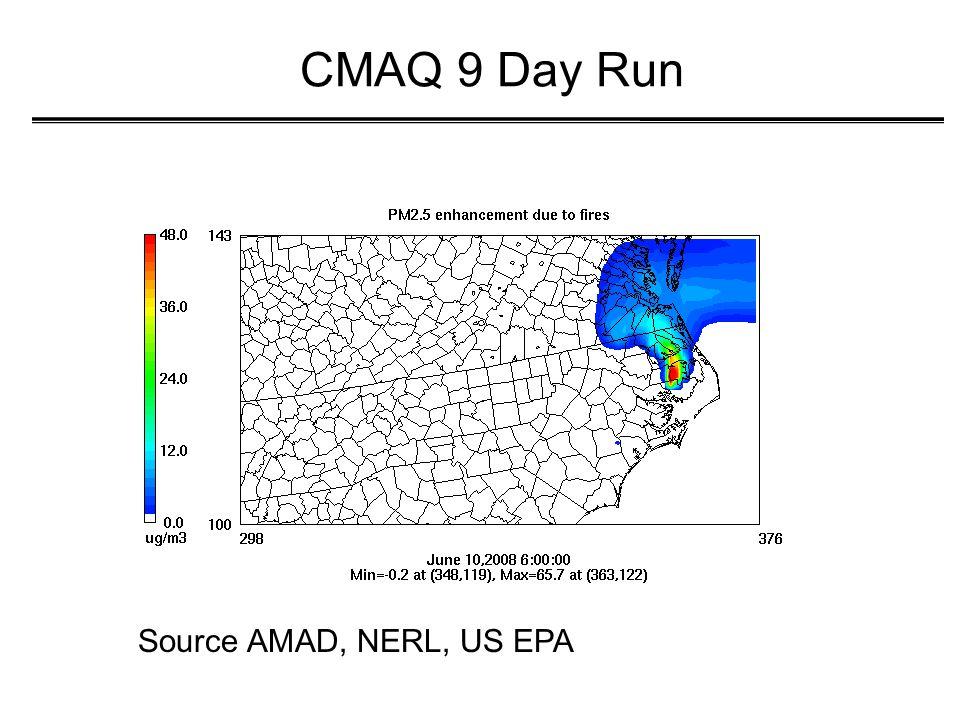 CMAQ 9 Day Run Source AMAD, NERL, US EPA