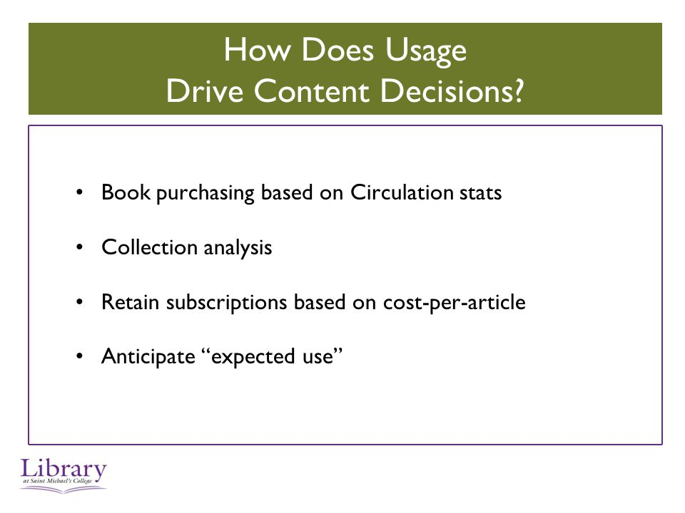 How Does Usage Drive Content Decisions.