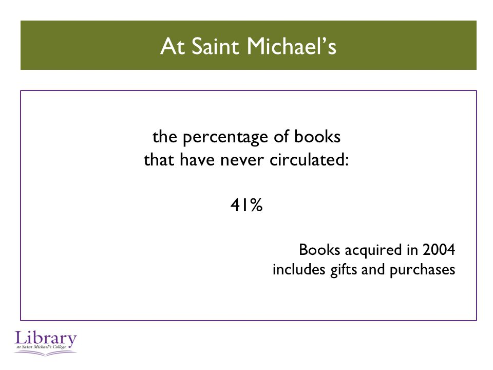 At Saint Michael's the percentage of books that have never circulated: 41% Books acquired in 2004 includes gifts and purchases