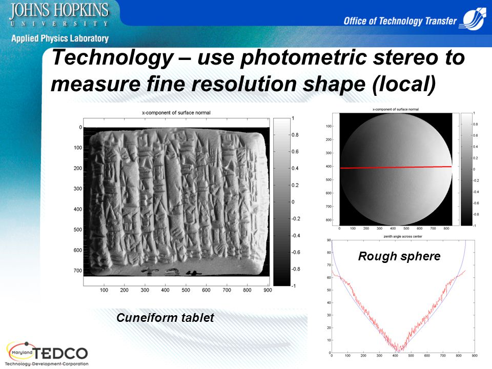 Technology – use photometric stereo to measure fine resolution shape (local) Cuneiform tablet Rough sphere