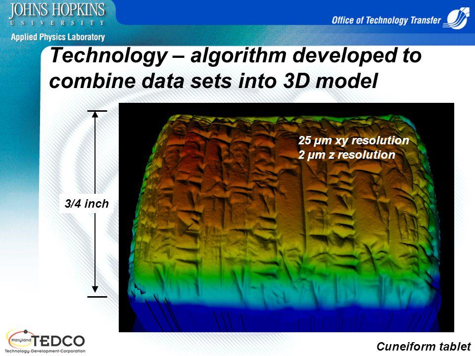Technology – algorithm developed to combine data sets into 3D model Cuneiform tablet 3/4 inch 25 µm xy resolution 2 µm z resolution