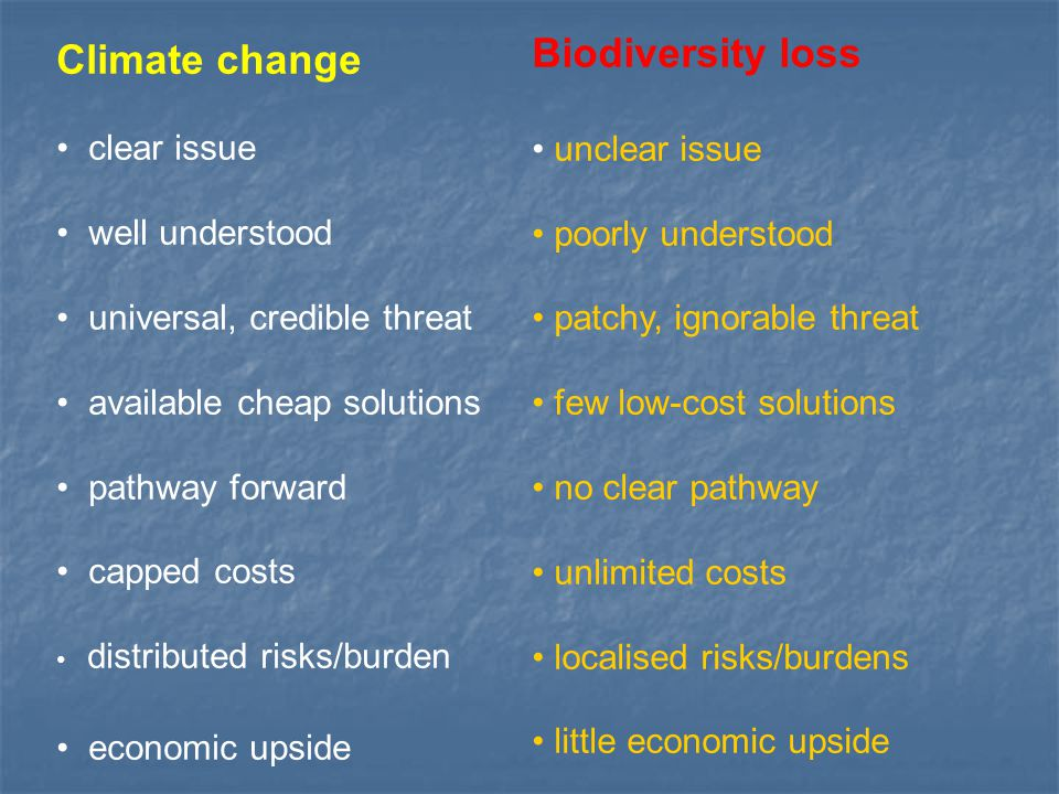 Climate change clear issue well understood universal, credible threat available cheap solutions pathway forward capped costs distributed risks/burden economic upside Biodiversity loss unclear issue poorly understood patchy, ignorable threat few low-cost solutions no clear pathway unlimited costs localised risks/burdens little economic upside