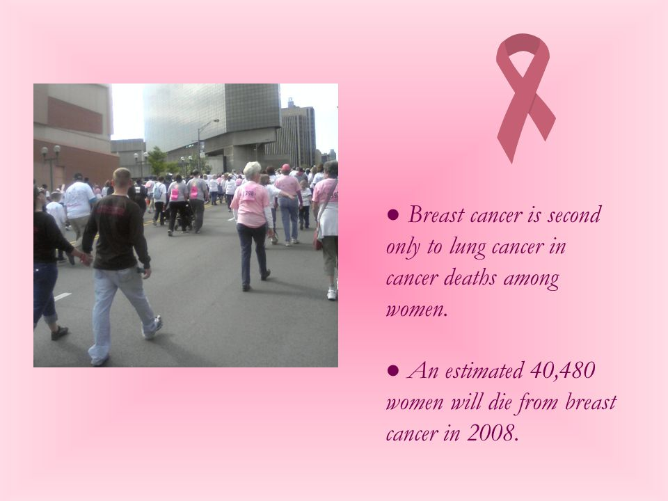 ● Breast cancer is second only to lung cancer in cancer deaths among women. ● An estimated 40,480 women will die from breast cancer in 2008.