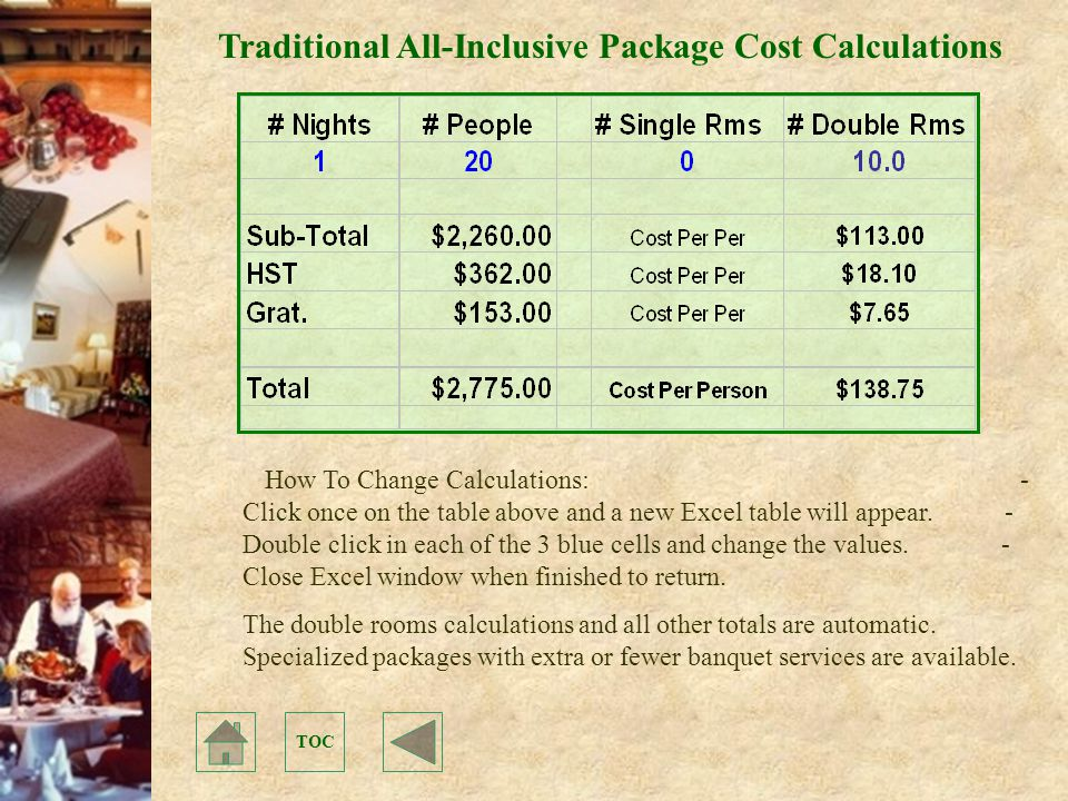 TOC Traditional All-Inclusive Package Cost Calculations How To Change Calculations: - Click once on the table above and a new Excel table will appear.