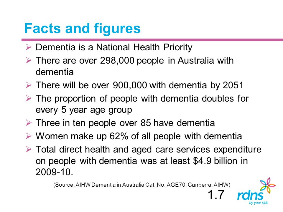 Facts and figures  Dementia is a National Health Priority  There are over 298,000 people in Australia with dementia  There will be over 900,000 wit
