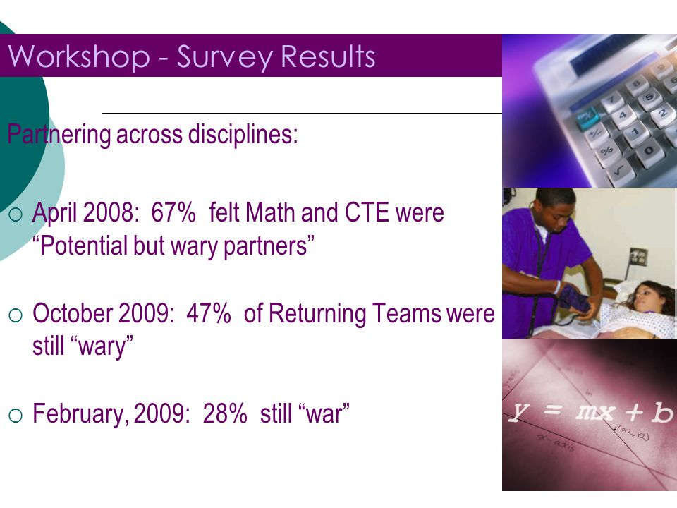 "Partnering across disciplines:  April 2008: 67% felt Math and CTE were ""Potential but wary partners""  October 2009: 47% of Returning Teams were stil"
