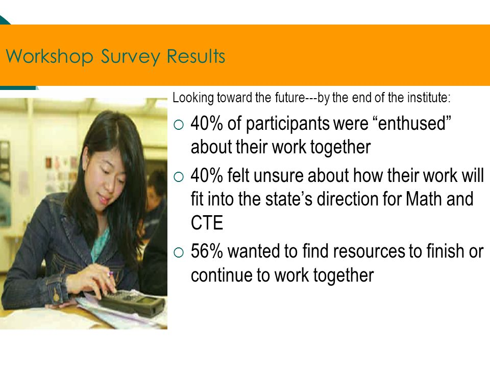 "Workshop Survey Results Looking toward the future---by the end of the institute:  40% of participants were ""enthused"" about their work together  40%"