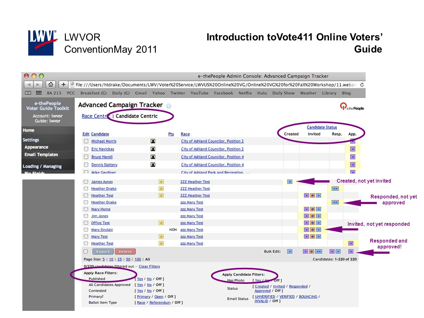 Introduction toVote411 Online Voters' Guide LWVOR ConventionMay 2011 Created, not yet invited Invited, not yet responded Responded, not yet approved R