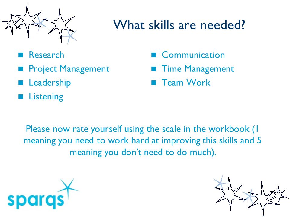 What skills are needed? Research Project Management Leadership Listening Communication Time Management Team Work Please now rate yourself using the sc