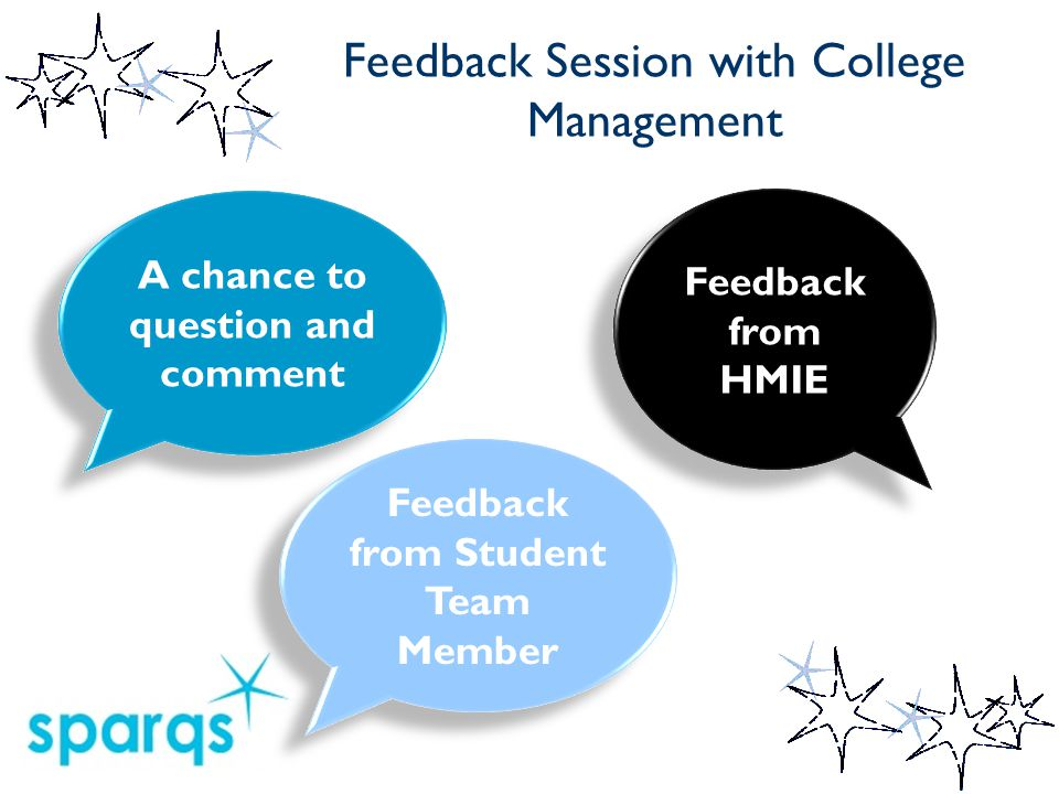 Feedback Session with College Management Feedback from Student Team Member Feedback from HMIE A chance to question and comment