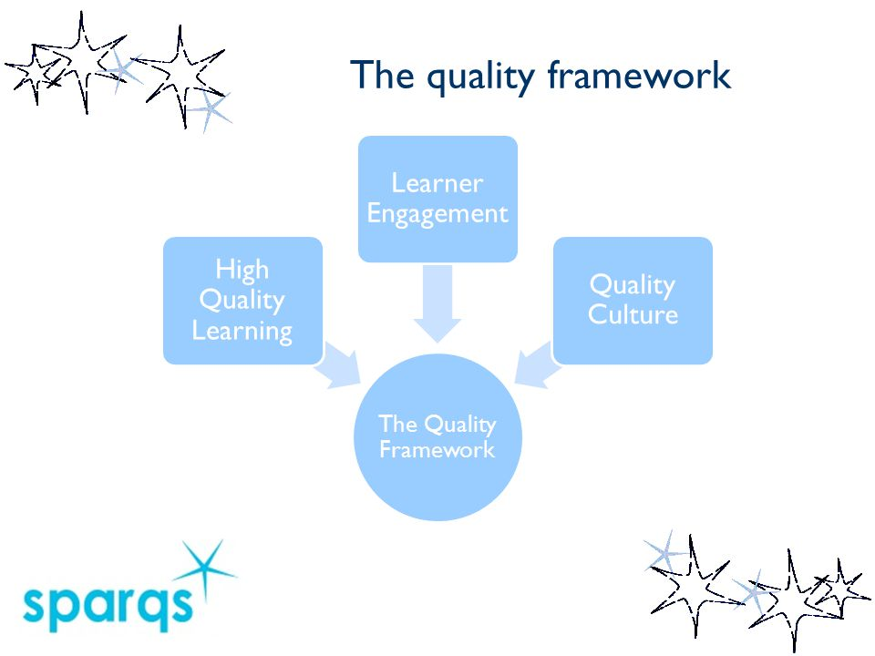 The quality framework The Quality Framework High Quality Learning Learner Engagement Quality Culture