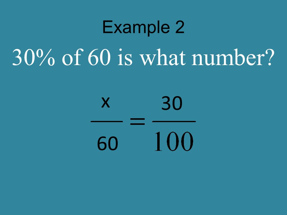 Example 3 14% of 88 is what number? x 88 14