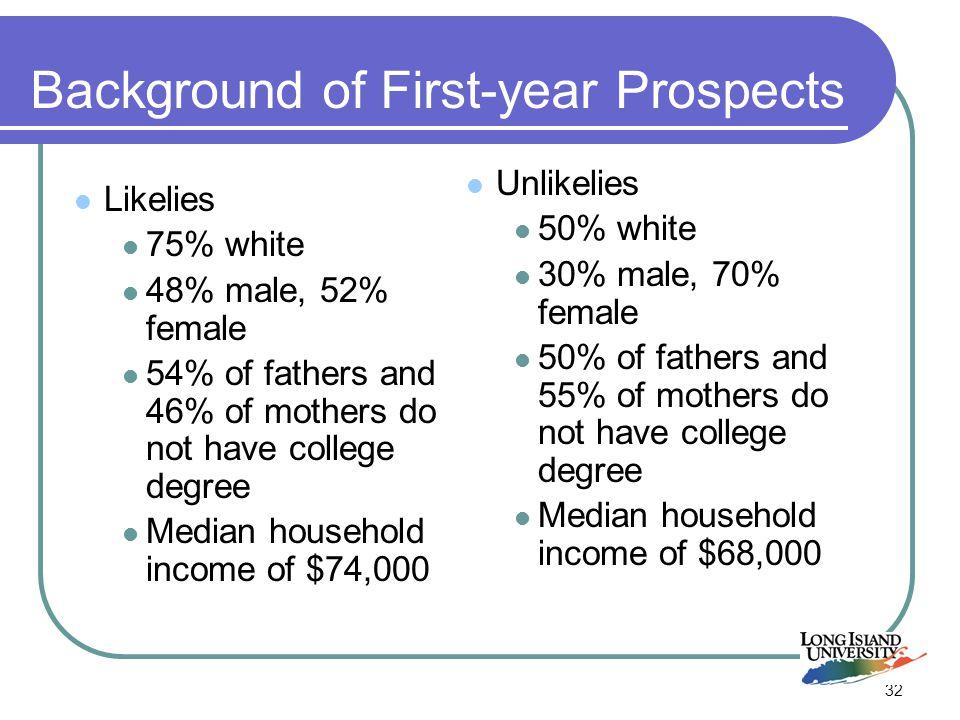 32 Background of First-year Prospects Likelies 75% white 48% male, 52% female 54% of fathers and 46% of mothers do not have college degree Median household income of $74,000 Unlikelies 50% white 30% male, 70% female 50% of fathers and 55% of mothers do not have college degree Median household income of $68,000