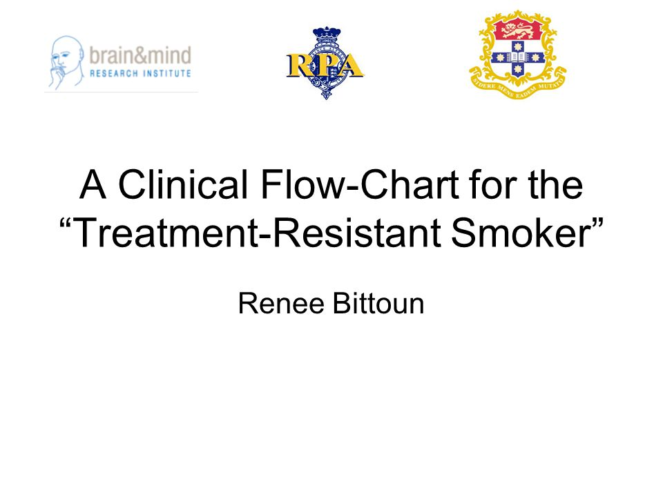 A Clinical Flow-Chart for the Treatment-Resistant Smoker Renee Bittoun