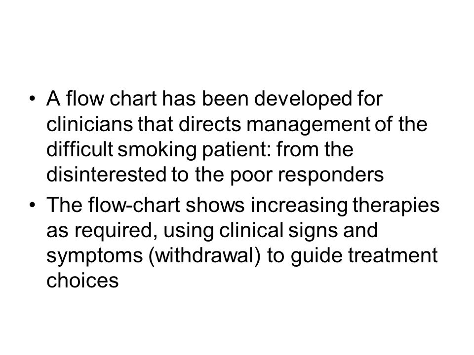 A flow chart has been developed for clinicians that directs management of the difficult smoking patient: from the disinterested to the poor responders The flow-chart shows increasing therapies as required, using clinical signs and symptoms (withdrawal) to guide treatment choices