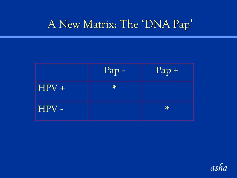 A New Matrix: The 'DNA Pap' Pap -Pap + HPV + * HPV - * asha