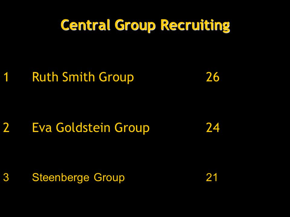 Central Group Recruiting 3Steenberge Group21 2Eva Goldstein Group24 1Ruth Smith Group26