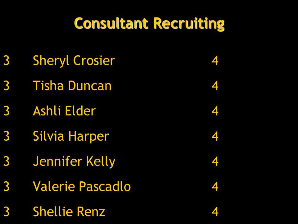 3Sheryl Crosier4 3Tisha Duncan4 3Ashli Elder4 3Silvia Harper4 3Jennifer Kelly4 3Valerie Pascadlo4 3Shellie Renz4 Consultant Recruiting