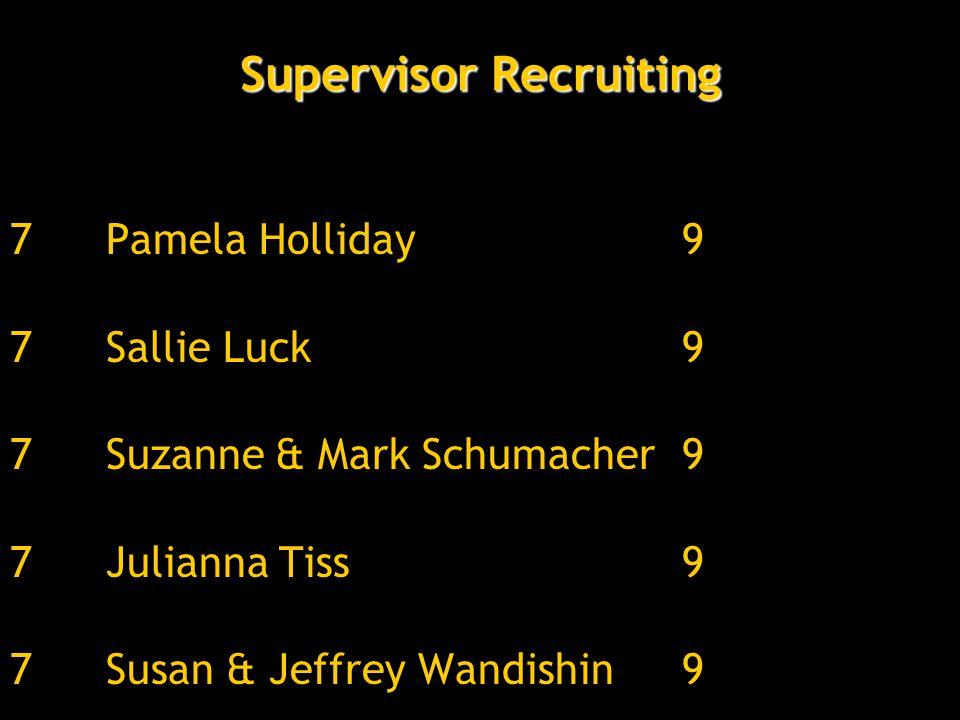 Supervisor Recruiting 7Pamela Holliday9 7Sallie Luck9 7Suzanne & Mark Schumacher9 7Julianna Tiss9 7Susan & Jeffrey Wandishin9