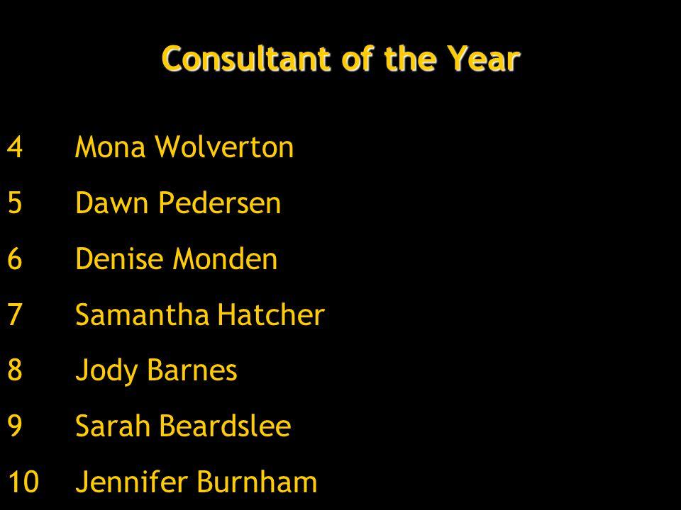 Consultant of the Year 4Mona Wolverton 5Dawn Pedersen 6Denise Monden 7Samantha Hatcher 8Jody Barnes 9Sarah Beardslee 10Jennifer Burnham