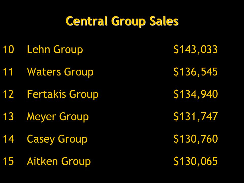 Central Group Sales 10Lehn Group$143,033 11Waters Group$136,545 12Fertakis Group$134,940 13Meyer Group$131,747 14Casey Group$130,760 15Aitken Group$13
