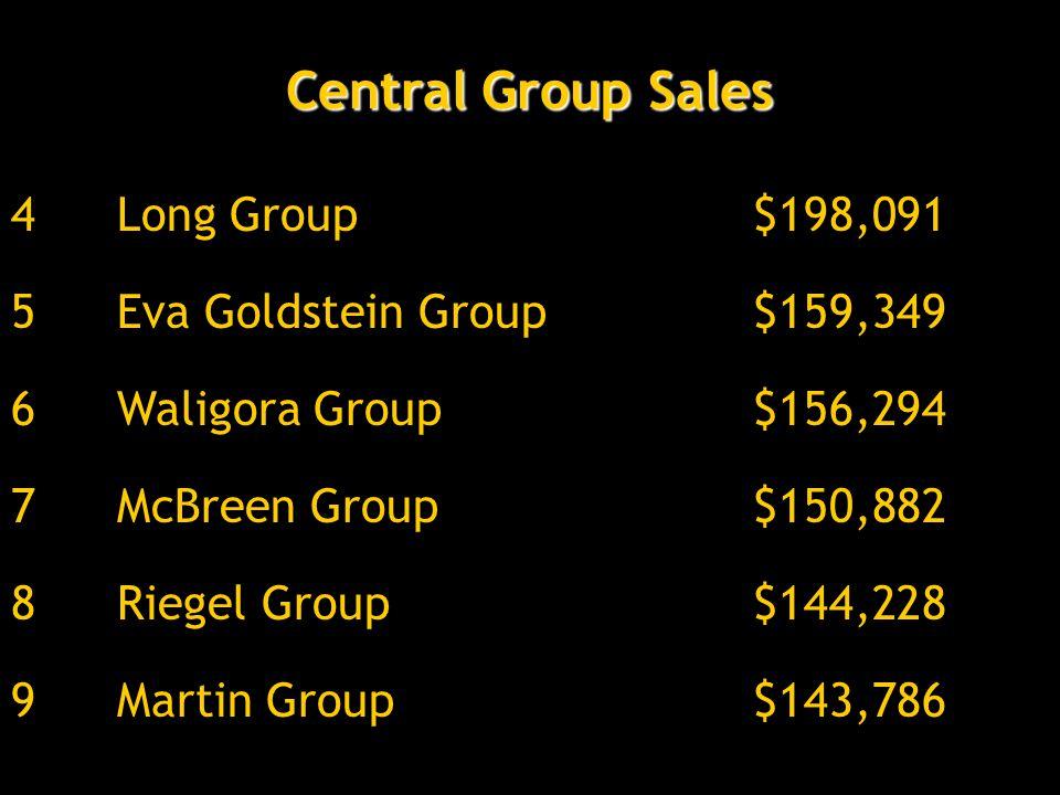 Central Group Sales 4Long Group$198,091 5Eva Goldstein Group$159,349 6Waligora Group$156,294 7McBreen Group$150,882 8Riegel Group$144,228 9Martin Grou