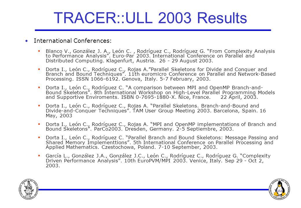 TRACER::ULL 2003 Results International Conferences:  Blanco V., González J.
