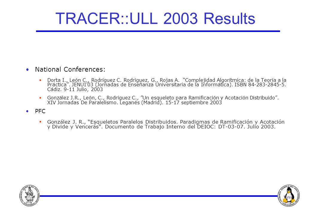 TRACER::ULL 2003 Results National Conferences:  Dorta I., León C., Rodríguez C.