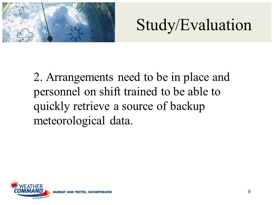 Study/Evaluation 2.