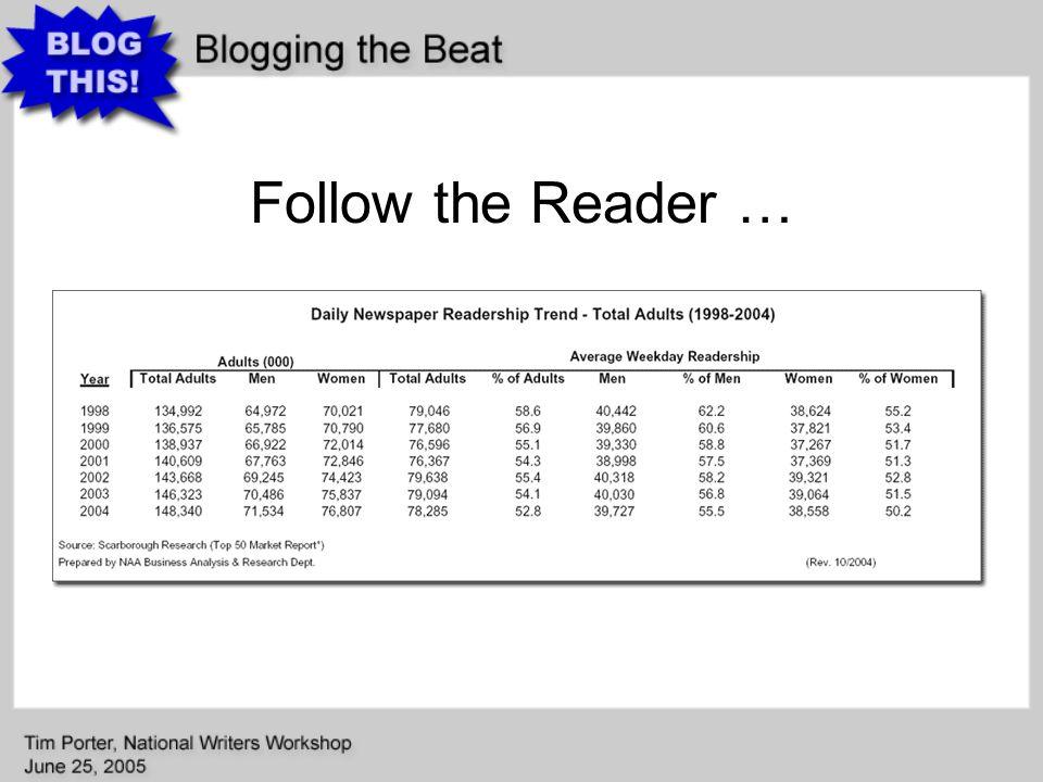 Follow the Reader …