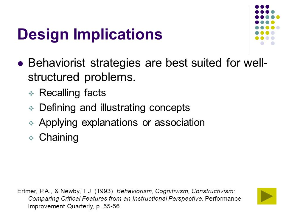 Design Implications Behaviorist strategies are best suited for well- structured problems.  Recalling facts  Defining and illustrating concepts  App