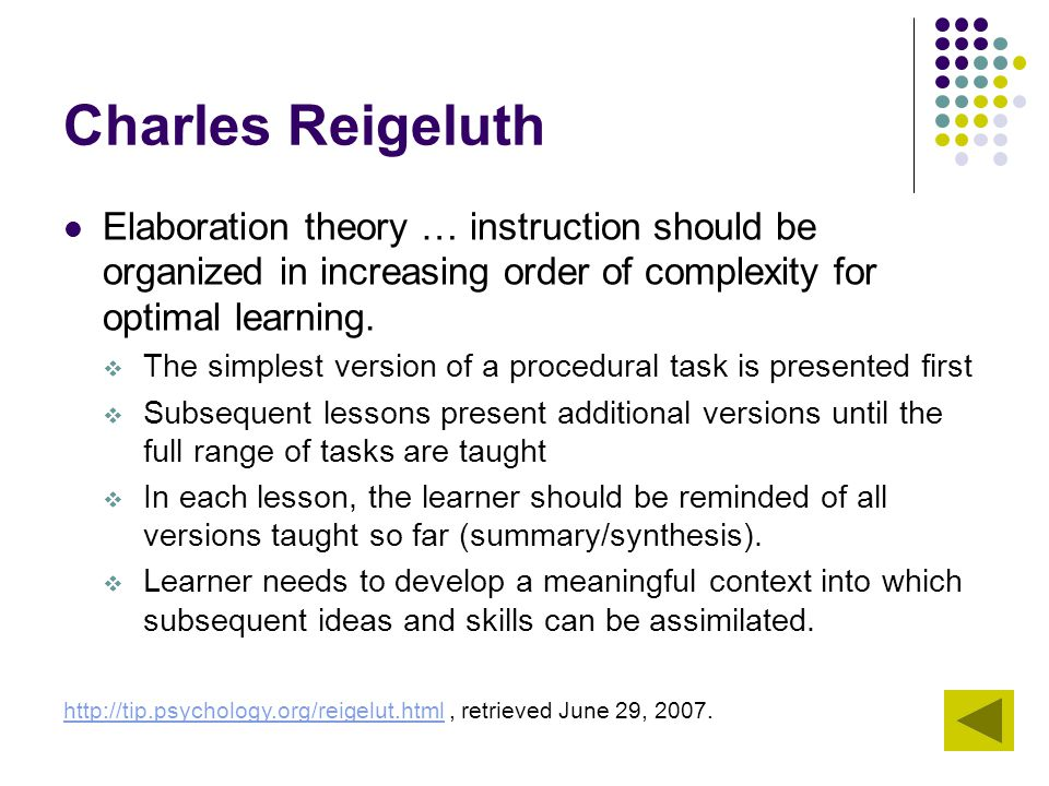 Charles Reigeluth Elaboration theory … instruction should be organized in increasing order of complexity for optimal learning.  The simplest version