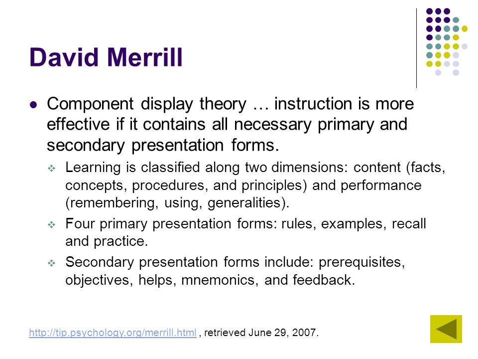 David Merrill Component display theory … instruction is more effective if it contains all necessary primary and secondary presentation forms.  Learni