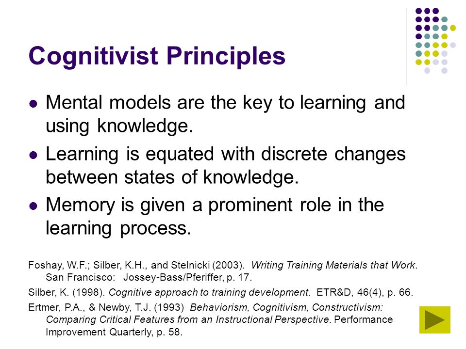 Cognitivist Principles Mental models are the key to learning and using knowledge. Learning is equated with discrete changes between states of knowledg