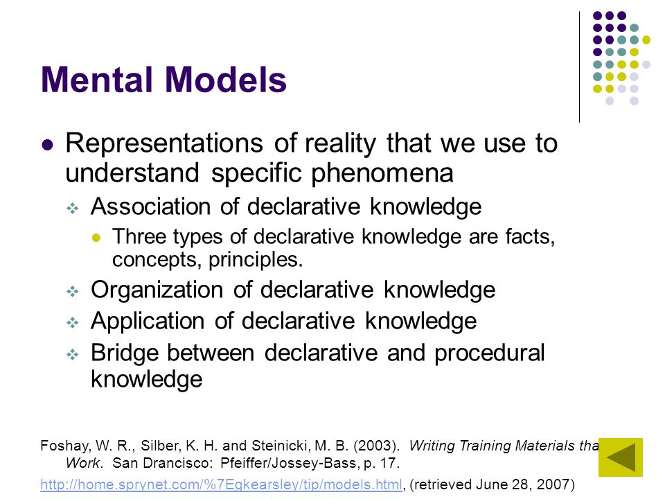 Mental Models Representations of reality that we use to understand specific phenomena  Association of declarative knowledge Three types of declarativ