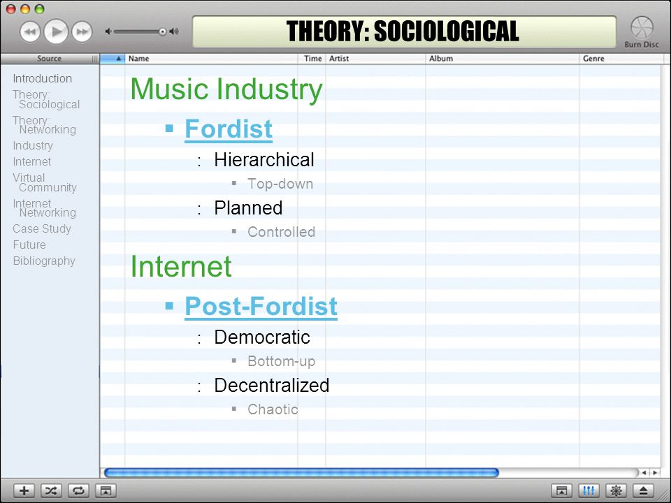 Introduction Theory: Sociological Theory: Networking Industry Internet Virtual Community Internet Networking Case Study Future Bibliography THEORY: SOCIOLOGICAL Music Industry  Fordist : Hierarchical  Top-down : Planned  Controlled Internet  Post-Fordist : Democratic  Bottom-up : Decentralized  Chaotic