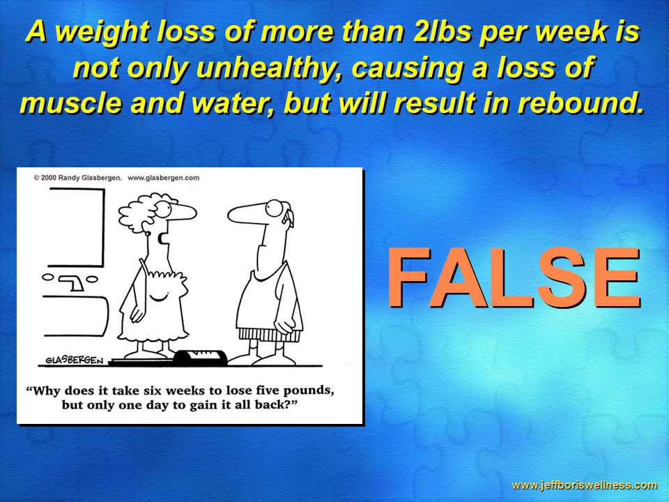 www.jeffboriswellness.com A weight loss of more than 2lbs per week is not only unhealthy, causing a loss of muscle and water, but will result in rebound.